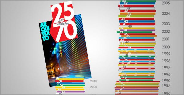 70 portadas